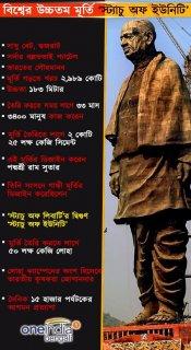 Infographic : বিশ্বের উচ্চতম 'ঐক্যের মূর্তি' এখন ভারতে, উদ্বোধনের আগে জেনে নিন খুঁটিনাটি