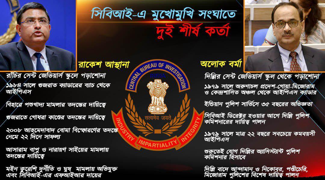 Career Graph Two Highly Decorated Cbi Officers Alok Verma Rakesh Asthana