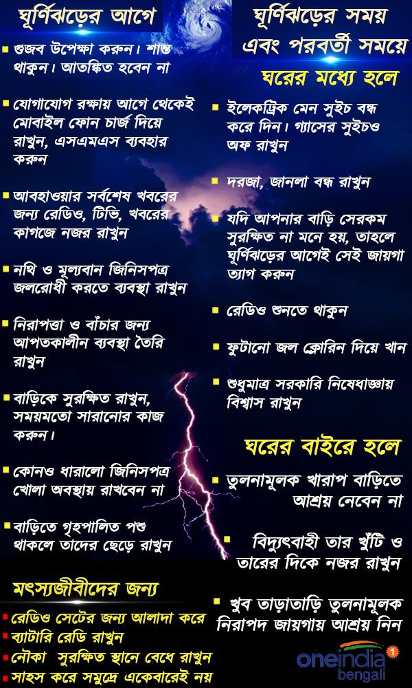 Info Grafix Do S Don Ts Before After Cyclonic Storm