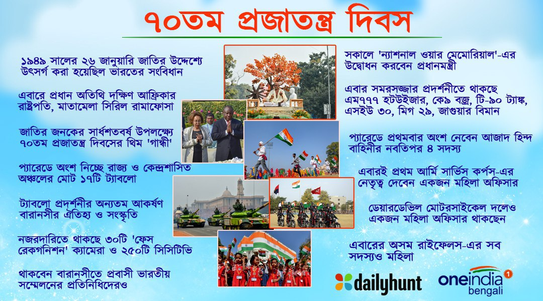 Info Graphics On 70th Republic Day Celebration