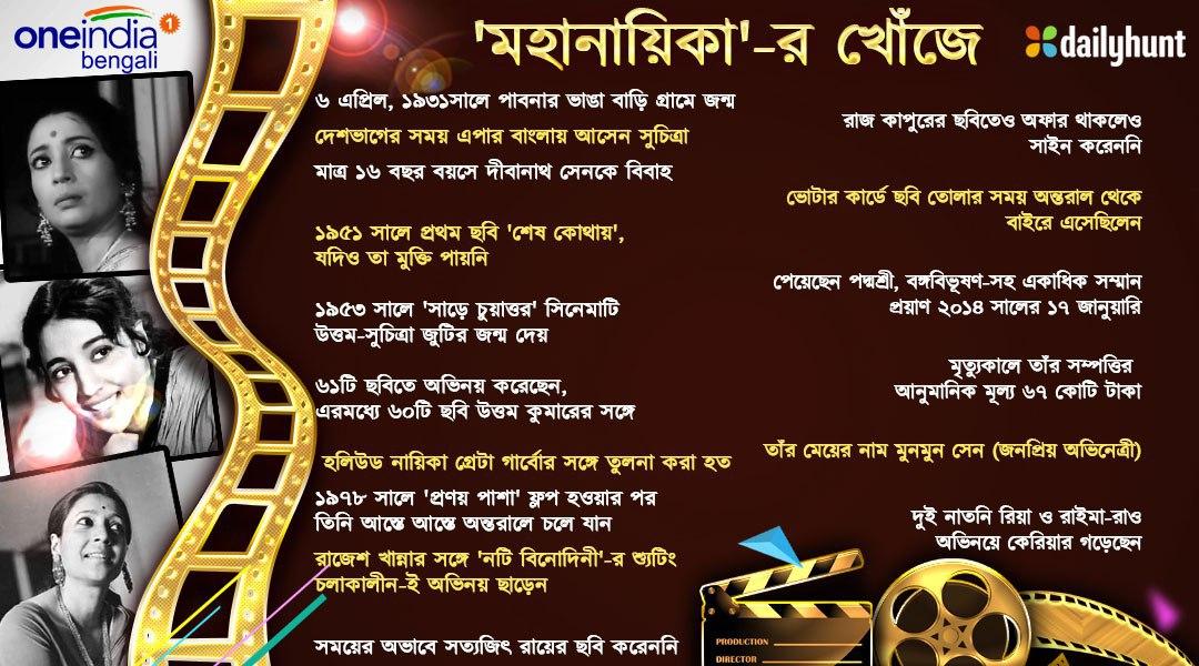 Info Grafix On Suchitra Sen Death Anniversary
