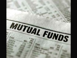 A B C Of Mutual Fund
