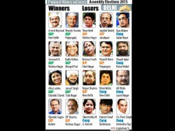 Delhi Polls Prominent Winners And Losers