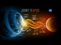 Nasa Will Pay 5000 Usd Foryourbest Ideas On What You D Need To Survive On Mars