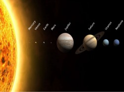 New Dwarf Planet Found Our Solar System