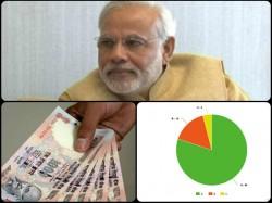 Oneindia Bengali Survey Results On Demonetisation Black Money