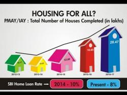 Nda Scores Over Upa Ii House All Scheme