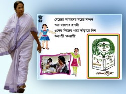 Kanyasree S Will Be Enlisted The Syllabus All Classes Wb