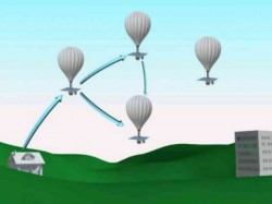 Uttarakhand Launches Ballon Internets Connect Remote Village