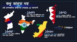 These Countries Have Their Independence Day On 15th August