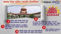Info Grafix Major Points Supreme Court Verdict On Aadhaar