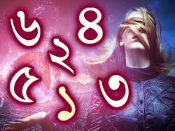 Horoscope 2019 Predictions Date Birth