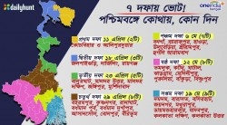 Info Graphics Lok Sabha Election 2019 Dates Phase Wise West Bengal