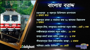 How Much Allocations Are Provided Rail System West Bengal Info Graphics