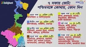 Info Graphics Lok Sabha Election 2019 Dates Phase Wise West Bengal