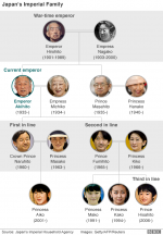 Japan S Princess Mako Postpones Wedding Until